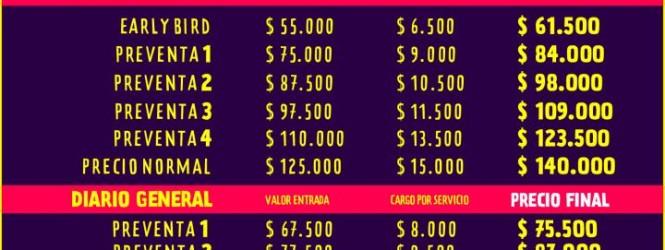 Lollapalooza Chile: Comienza el camino a su quinta edición